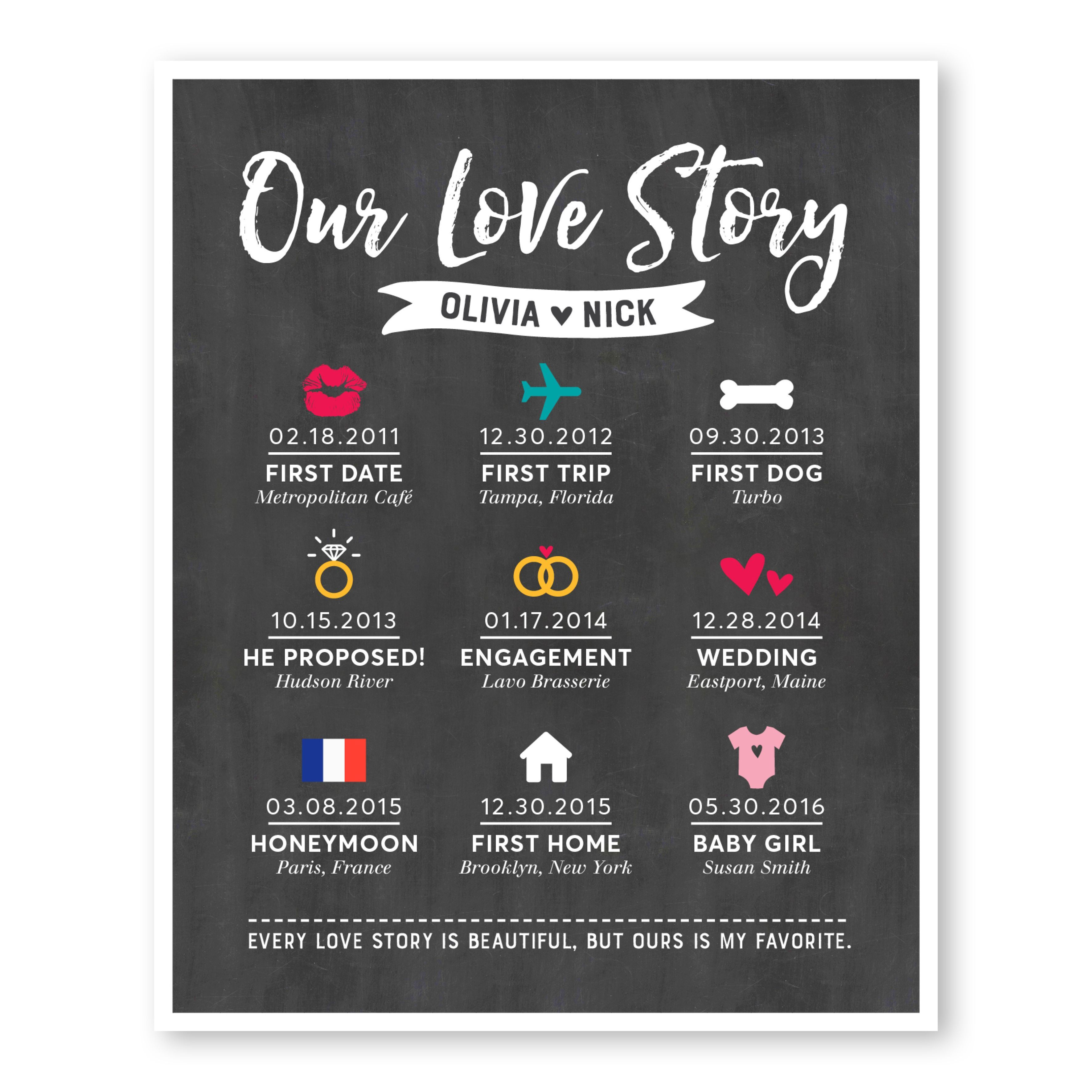 Personalized Love Story Sign Met Engaged Married Engagement Gift First Anniversary Engagement Gift Wedding Infographic Love Timeline 1 Year Anniversary Gifts Anniversary Gifts Wedding Infographic