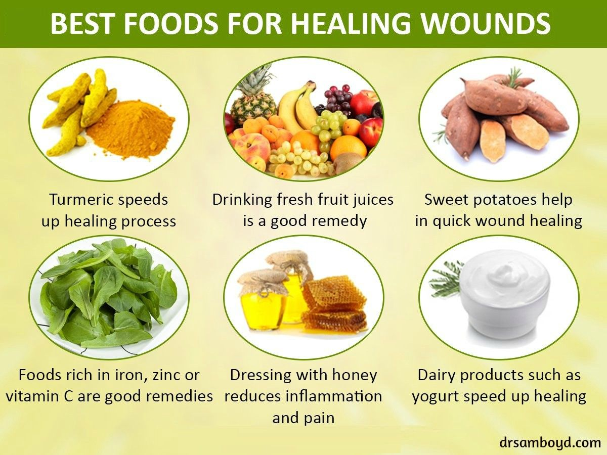Add these power foods in your diet to promote wound healing