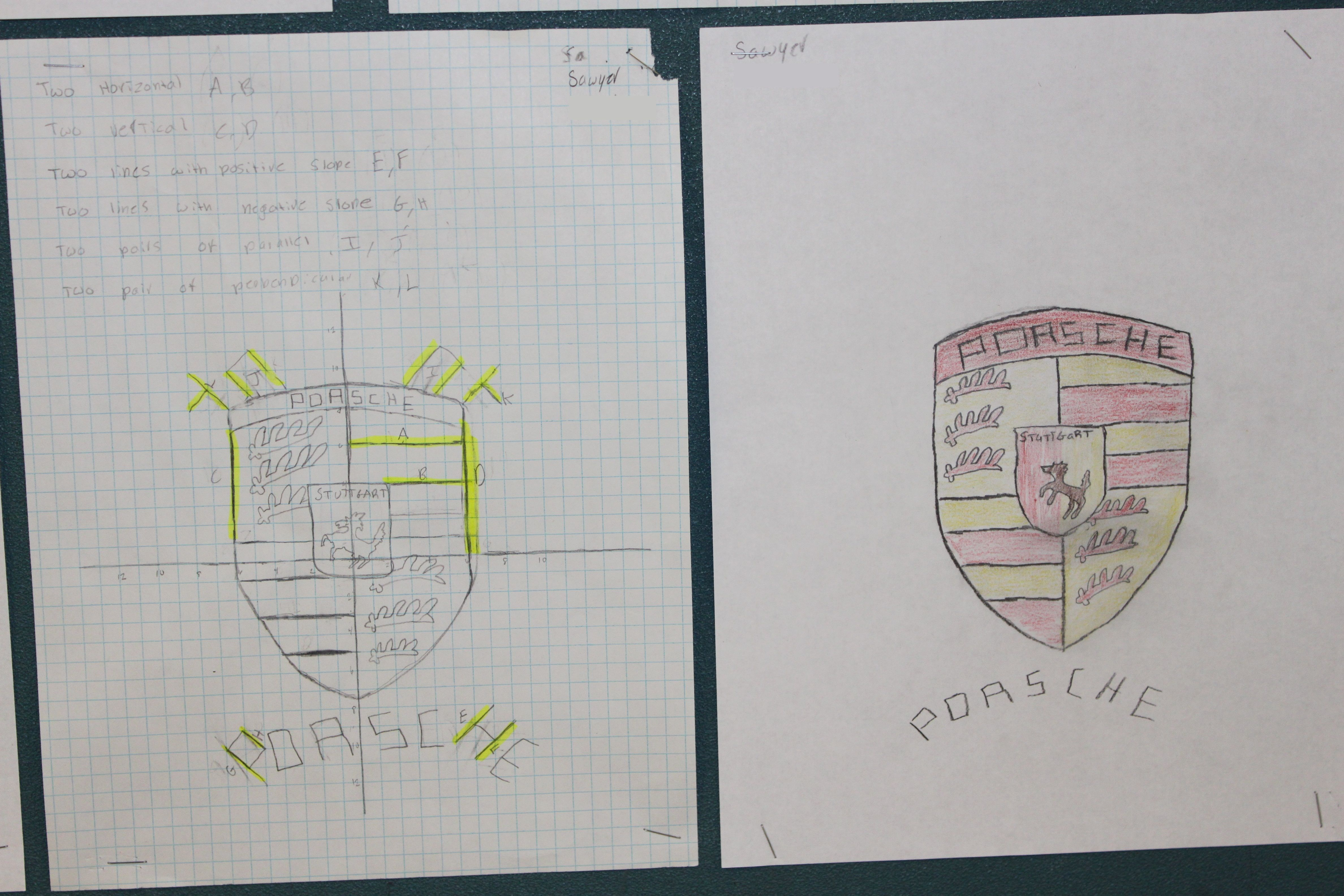 Linear Equations Drawing With Images