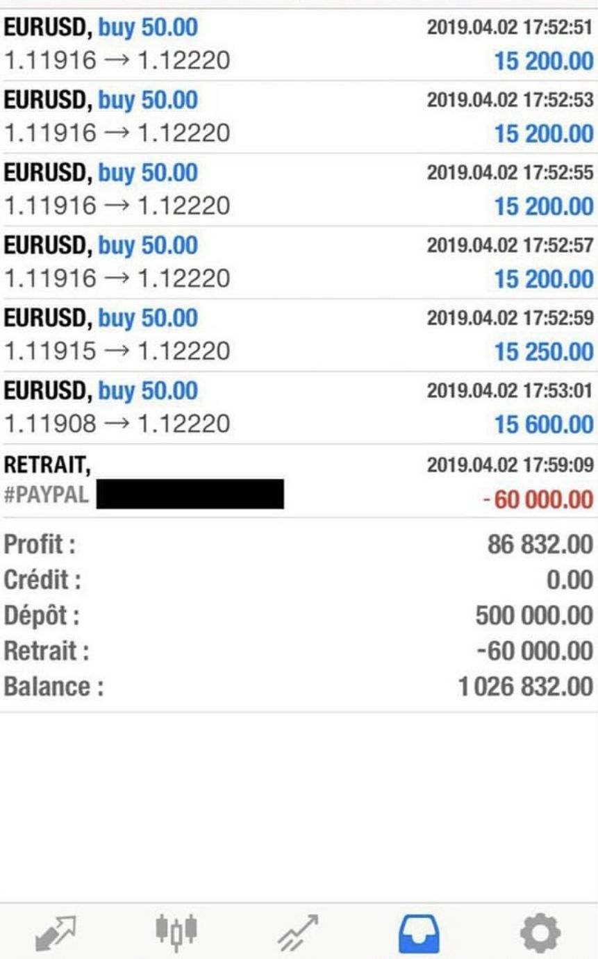 Weekly Profits Withdrawal From Forex Bitcoin Profit