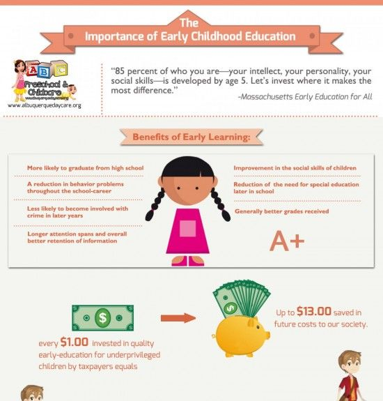 Kinder Garden: The-Importance-of-Pre-school-Education-Infographic