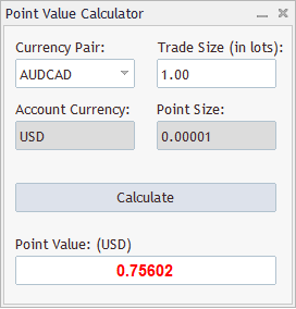 Forex margin requirements calculator watch trading breakouts and fakeouts forexpros