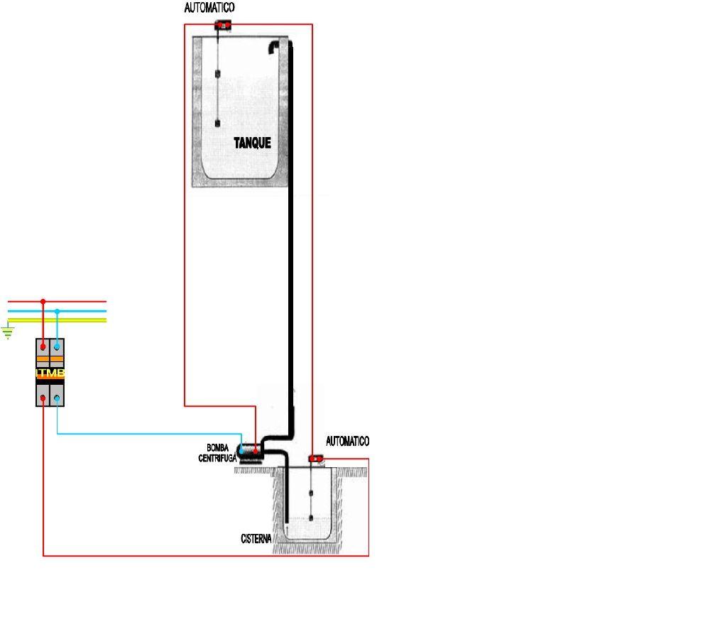 Circuito Tanque : Circuito electrico de tanque cisterna diagrama para