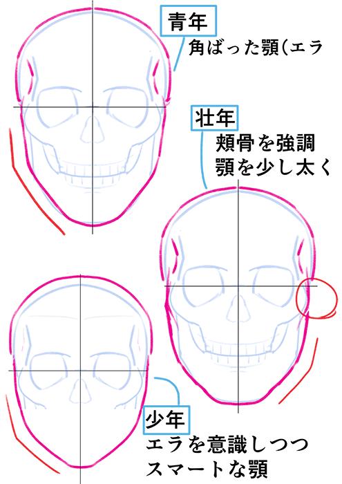 男性らしく見えるポイントってイケメン男性キャラの描き方顔編 In