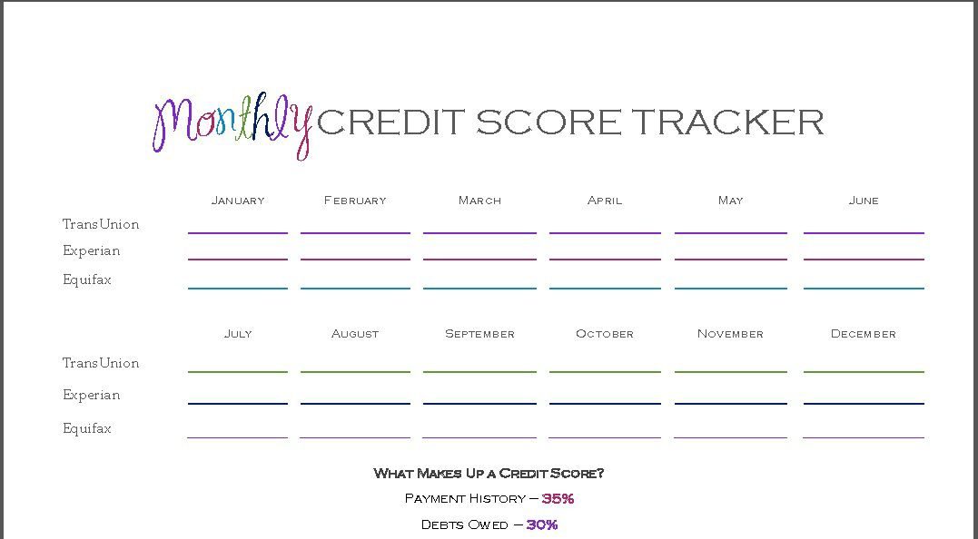 Do You Know Your Score Monthly Credit Score Tracker With Images