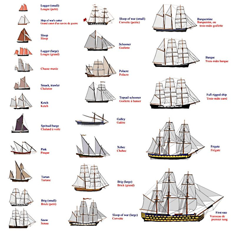 USCG PSIX Search Page