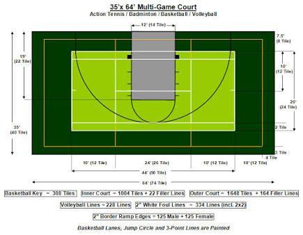 Backyard Half Basketball Court Dimensions Google Search