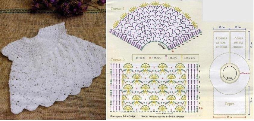 PATRON DE VESTIDO PARA BB :) | patrones | Pinterest | Crochet baby ...