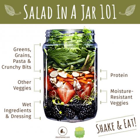 30 Rezepte für Salat im Glas = ein Monat gesund essen.