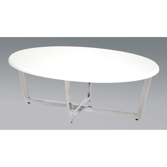Pin By Rachel Arculin On For The Home Coffee Table Oval Coffee Tables Coffee Table With Storage