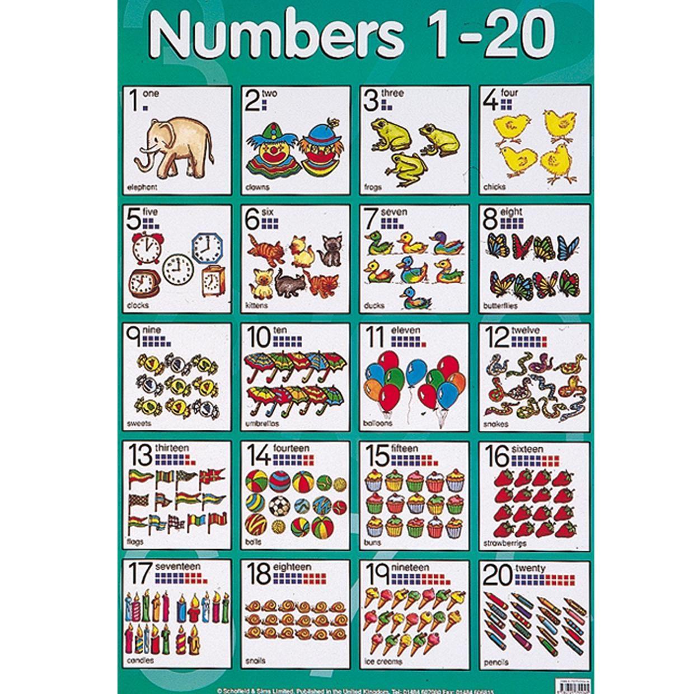 Numeros 11 20 Colores En Ingles Ejercicios De Ingles Actividades Para Ninos Preescolar