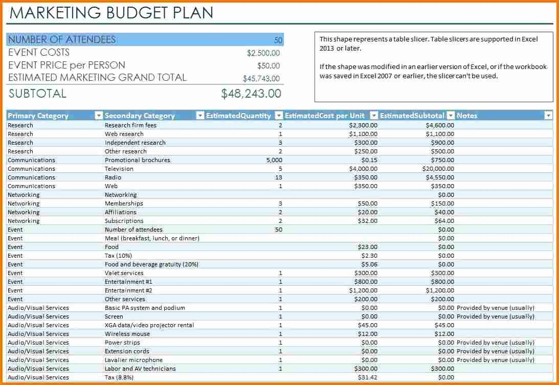 Excel Business Plan Template Elegant Business Plan
