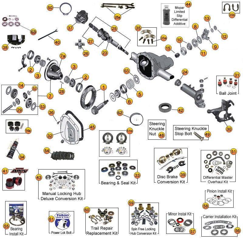 Dana Model 30 Front Axle Parts For Wrangler Tj Jeep Wrangler Jeep Wrangler Tj Jeep