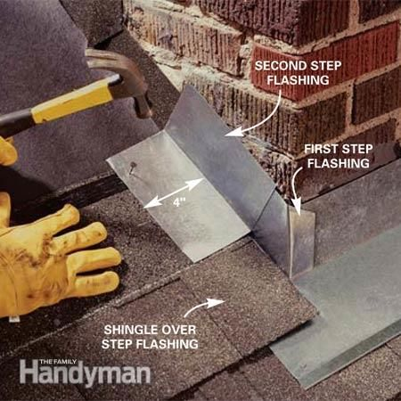 Installing Chimney Flashing | Flashing