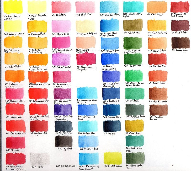 Watercolour Swatches A Few Brands Wetcanvas Art