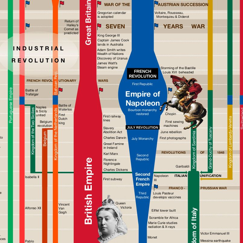 timeline of gendered movements Free essays on timeline of the history of gendered movements since the 1700s for students use our papers to help you with yours 1 - 30.