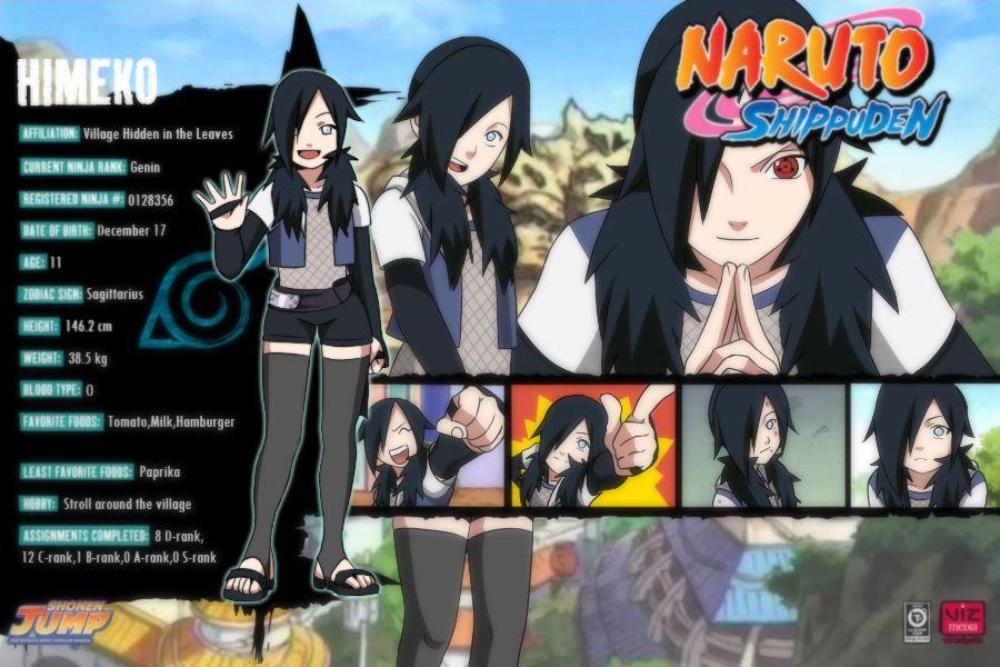 profile characters Naruto shippuden