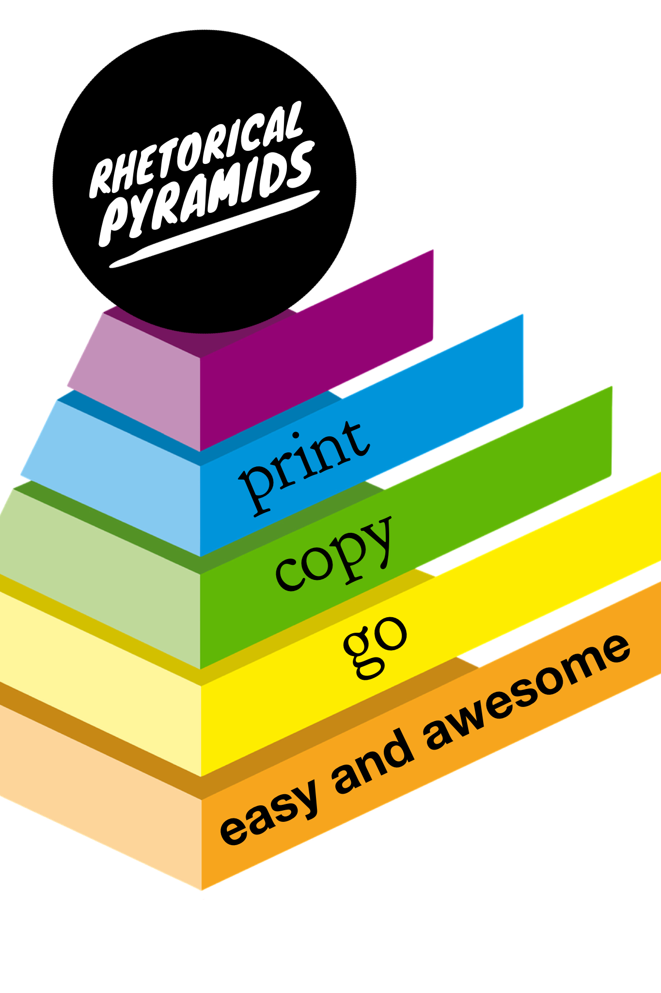 """What are """"rhetorical pyramids""""…? A lovely pattern that"""