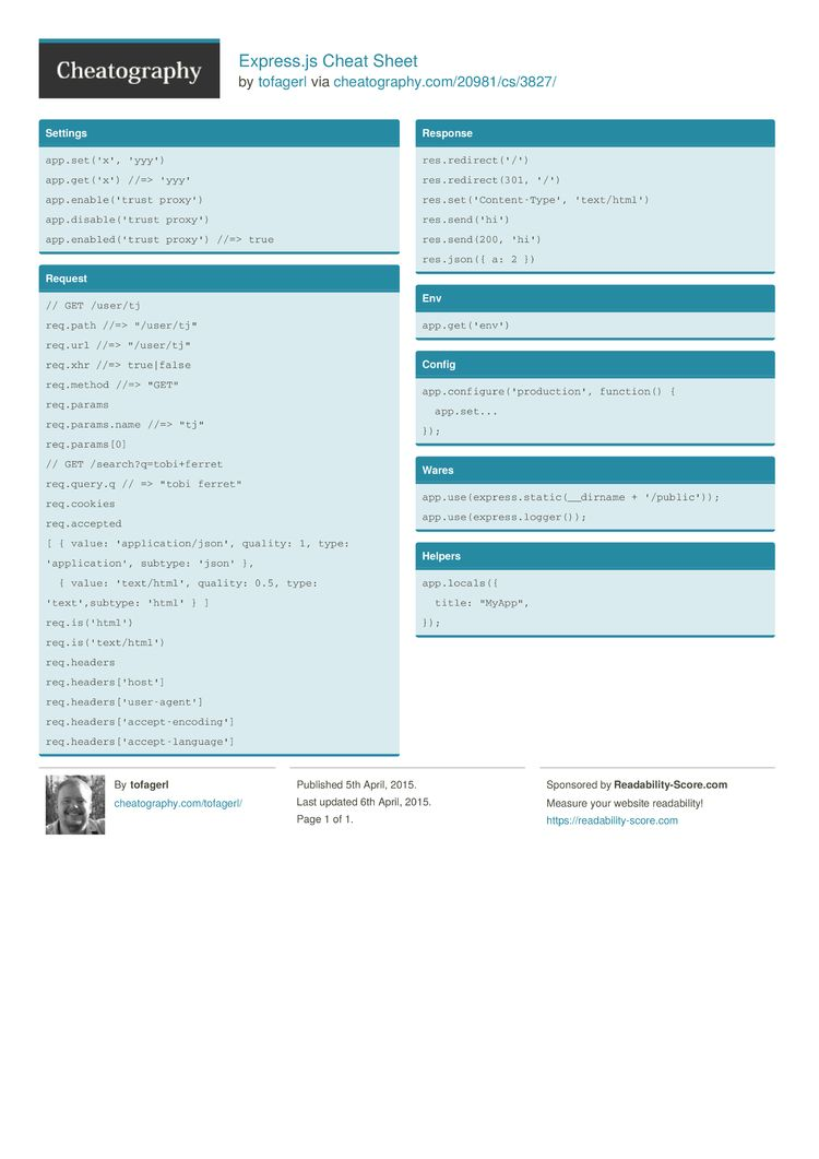 Expressjs cheat sheet by tofagerl httpcheatography js cheat sheet from tofagerl quick list of the stuff youre most likely to need when using expressjs without coffeepun baditri Images