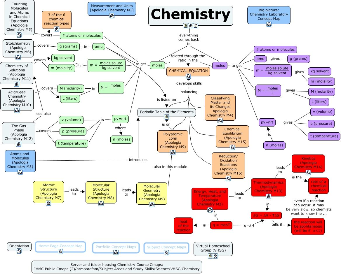 Apologia Ed 1 Chemistry