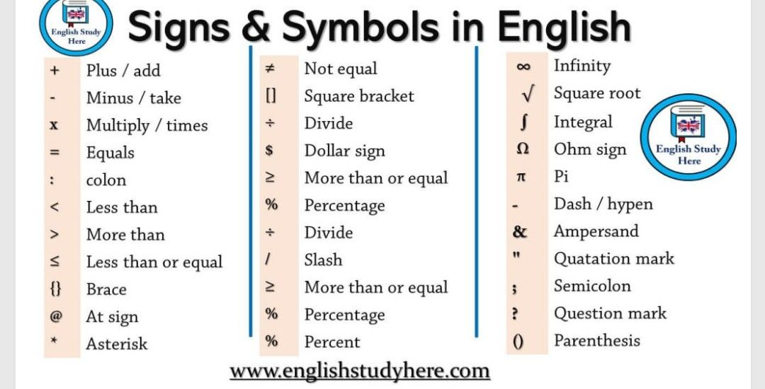 Pin On English Math Refreshers