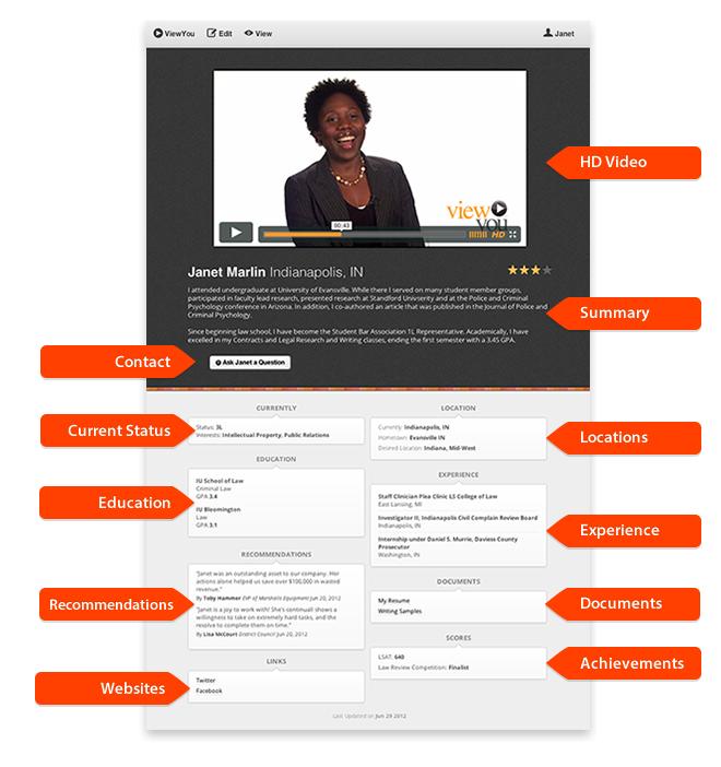 ViewYou on Career advice, Video resume
