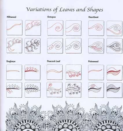 Zentangle patterns tutorial images for Doodle tutorial