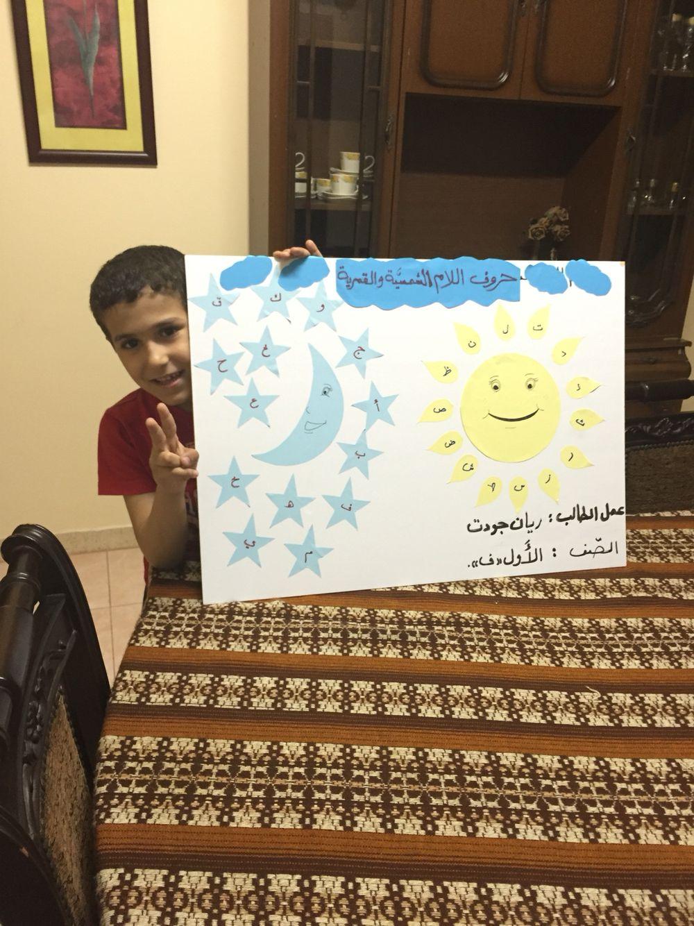 حروف اللام الشمسية والقمرية Arabic Kids Arabic Alphabet Letters Arabic Lessons