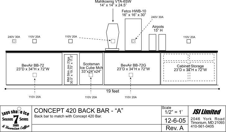 Bar Back Designs | More On New Bar Design.