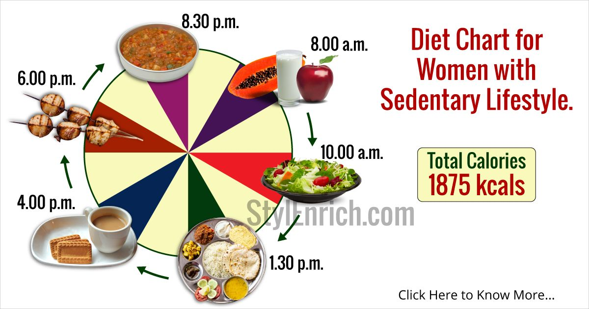 Diet Chart For Indian Women For A Healthy Lifestyle Https Stylenrich Com Best Diet Chart For Indian Women For Healthy L Diet Chart Healthy Lifestyle Diet