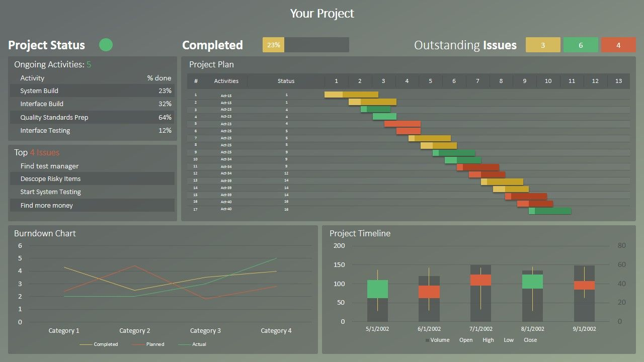 RAG Project Status Dashboard for PowerPoint | Professional ...