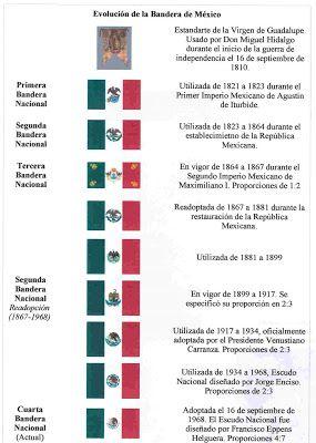 evolucion historica de la bandera de mexico