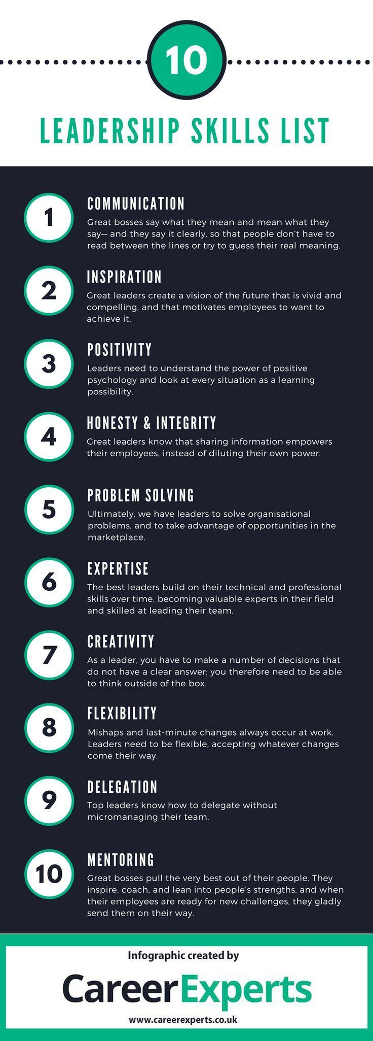 Skills List Endearing Infographic Leadership Skills List  Careerexperts  Business .