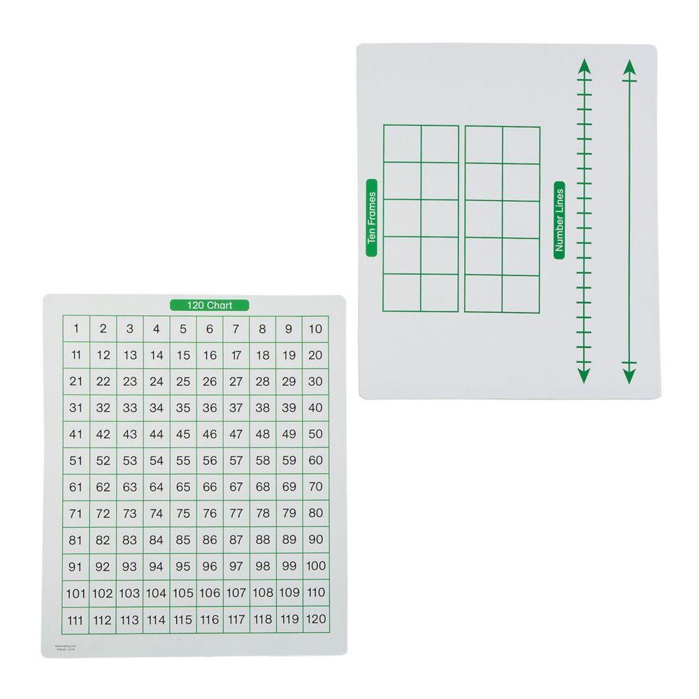 Dry Erase Math Skills Boards Oriental Trading Math Basic Math Math Skills