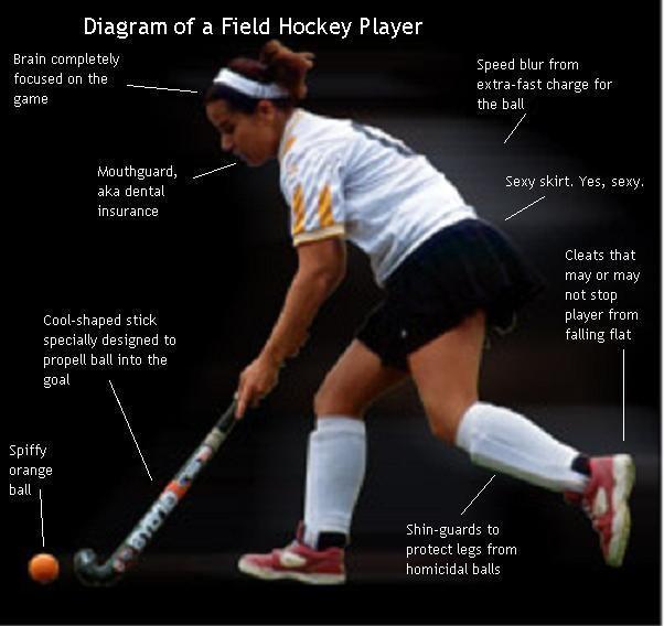 Athletic teen ass field hockey