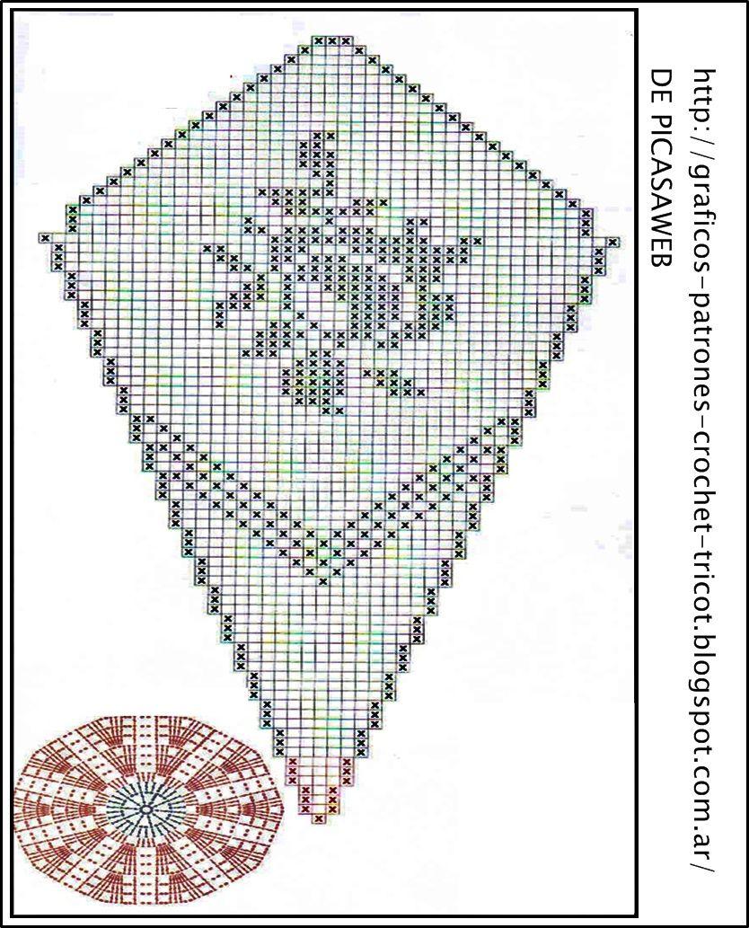 Pin de parra en Carpetas crochet | Pinterest | Croché, Carpeta y ...