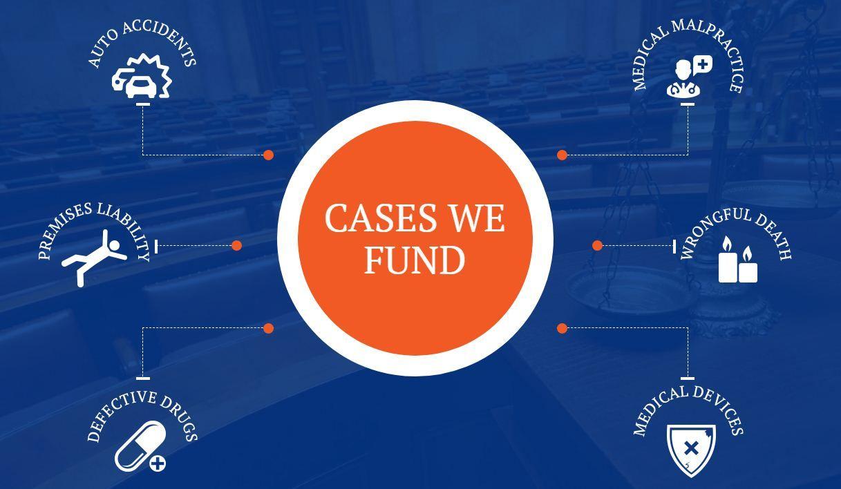 Ridgemont Funding is lawsuit firm providing best services