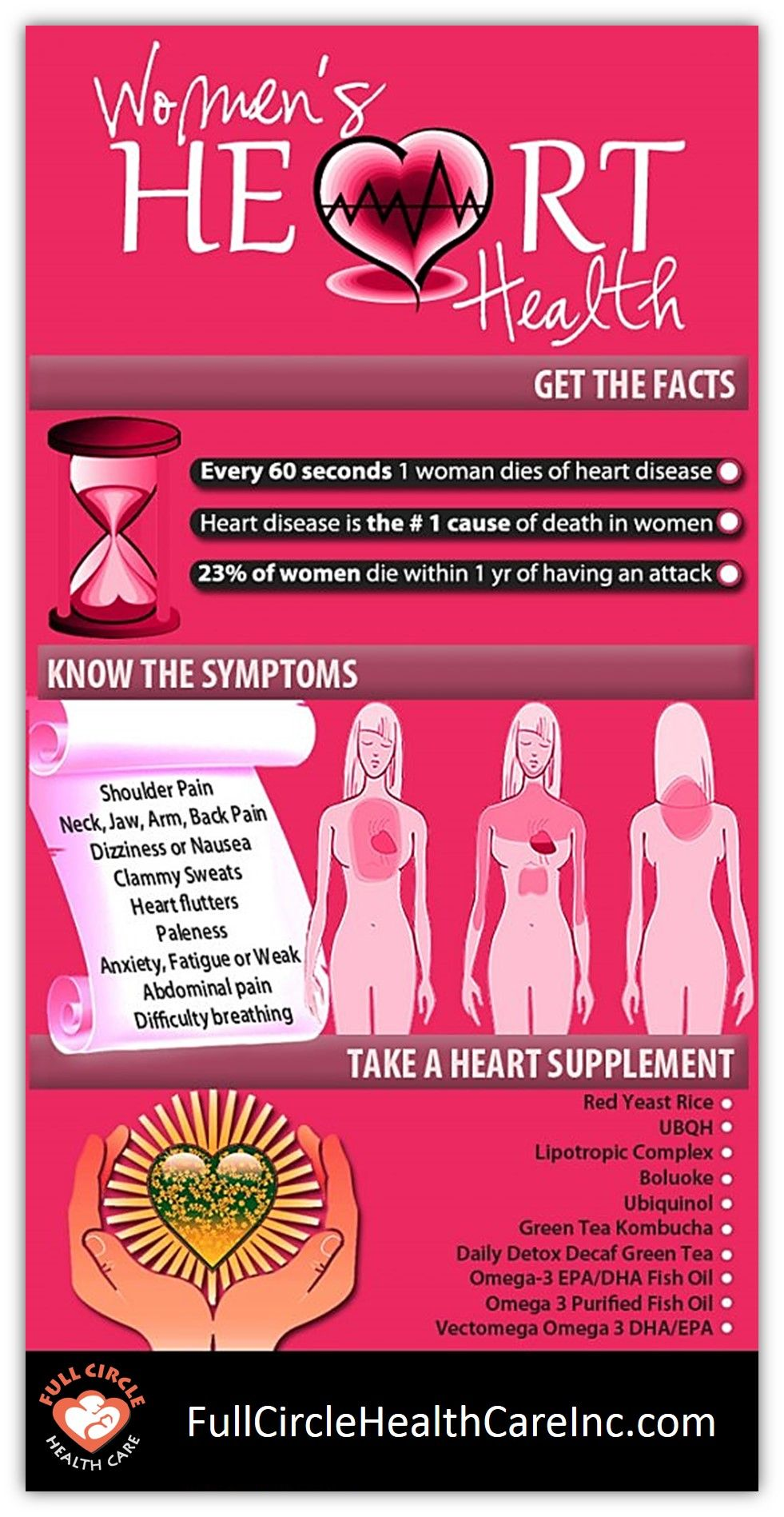 Get the facts on womens heart health from full circle