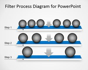 Free Simple Process Diagram Template For Powerpoint Powerpoint