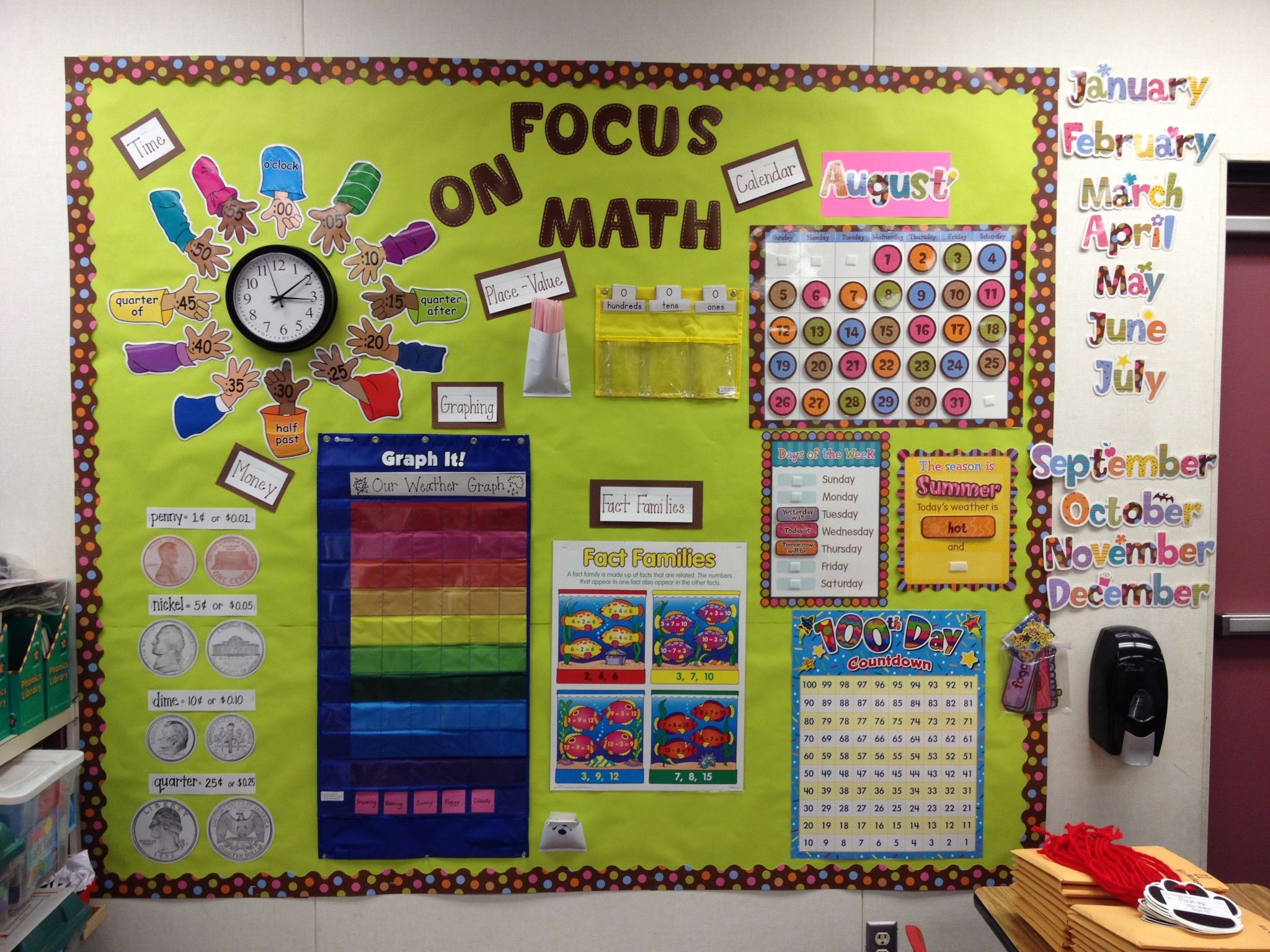 Calendar Organization Rules : Math focus wall first grade my classroom