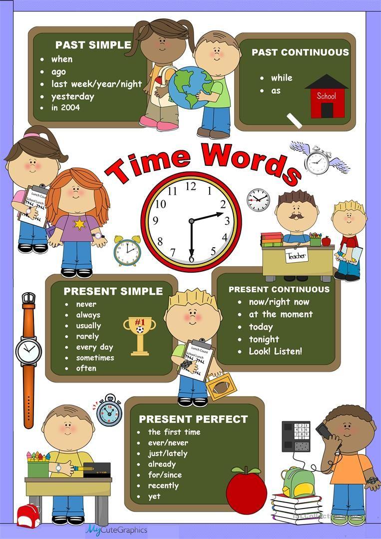 Chart Present Past Tenses Time Words Worksheet Free Esl Printable Worksheets Made By Teacher Present Past Tense Alphabet Activities Preschool Learn English [ 1079 x 763 Pixel ]