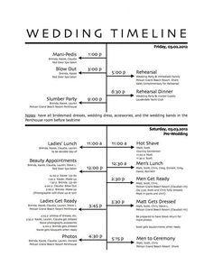 How to Create a Wedding Reception Timeline   Wedding reception ...