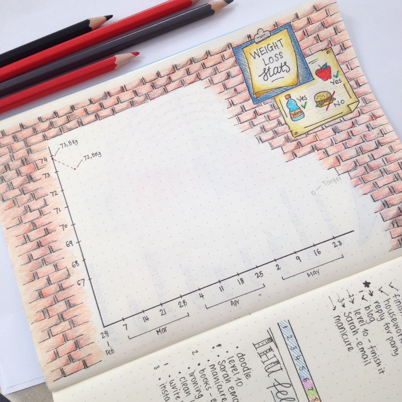 Page r gime tracker id e mod le je cr e un bullet journal pinterest r gime page et - Idee tracker bullet journal ...