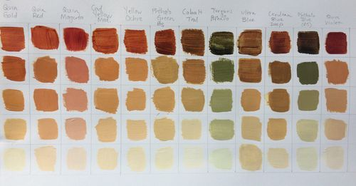 Color Mixing Chart Acrylic Paint Ofertasvuelo