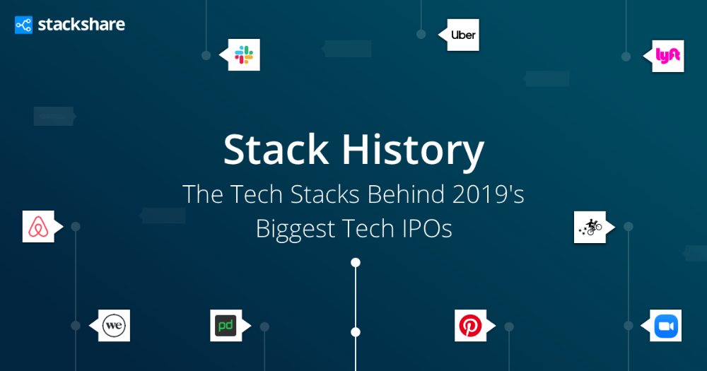 The tech stack histories and funding milestones of Airbnb