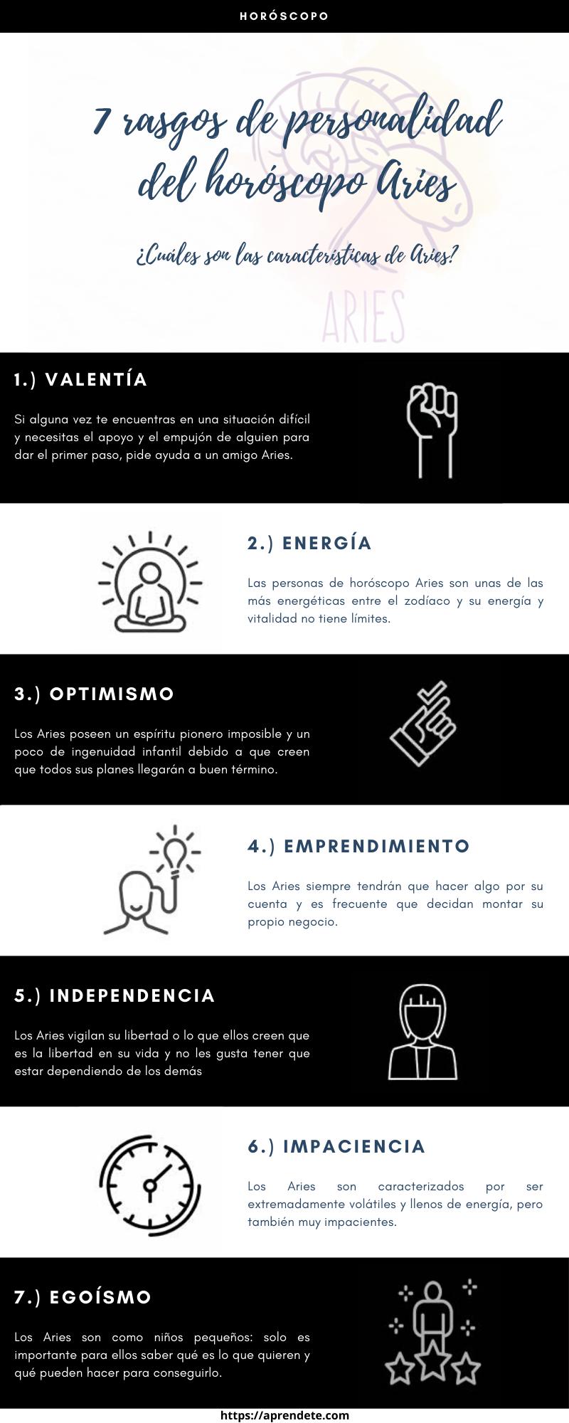 Infografia Rasgos De Personalidad Del Horoscopo Aries En 2020 Personalidad De Aries Horoscopo Virgo Personalidad De Piscis