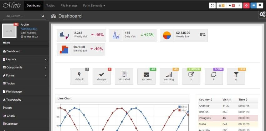 Metis Bootstrap Admin Template Templates Free Dashboard Templates Dashboard Template