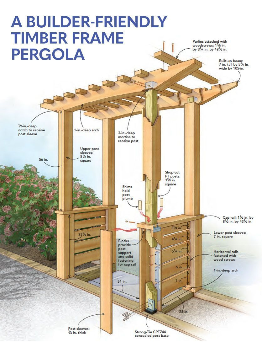 Pergola - This cedar structure combines the look of traditional joinery with contemporary lines, all built with simple techniques  Fine Homebuilding Craftsman Plans Design HowtoBuildPergolas BuildThis,  #BuildThis #built #Cedar #combines #contemporary #Craftsman #Design #diygardenlandscapinghowtobuild #Fine #Homebuilding #HowtoBuildPergolas #joinery #lines #Pergola #Plans #Simple #structure #techniques #Traditional