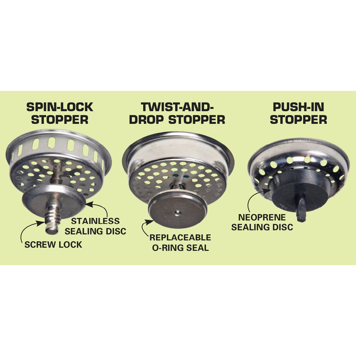 How To Replace A Kitchen Sink Basket Strainer Sink Basket Kitchen Sink Strainer Sink Strainer