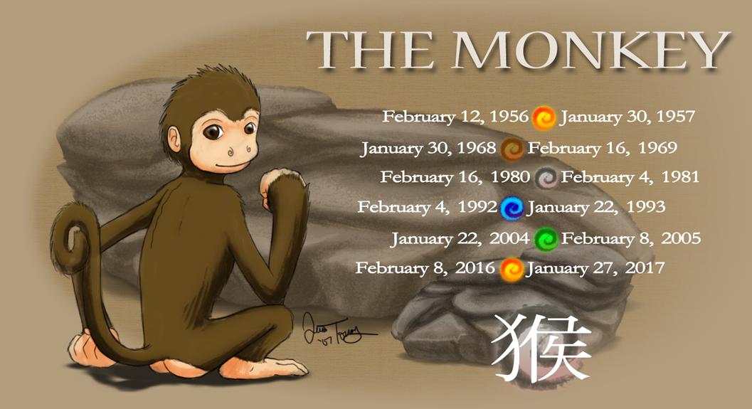 Singe Par Blazetbw Deviantart Year Of The Monkey Year Of The Dragon Chinese Zodiac Signs